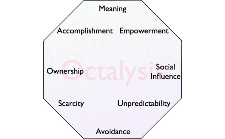 Octalysis-Framework_Drives