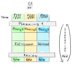 Remote Planning 1 Quelle: David Uhlenberg