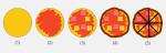Pizzaküche – eine agile remote Simulation
