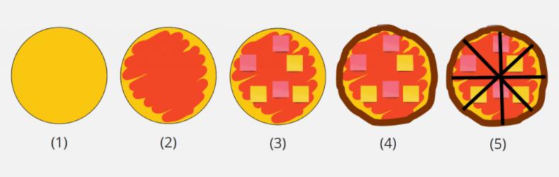 Pizzaküchebeitragsbild